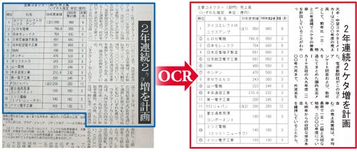 Ocr Excel
