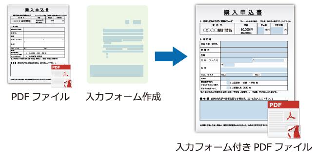 pdf 画像とテキスト